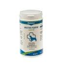 Canina Pharma Biotin Forte Tabletten
